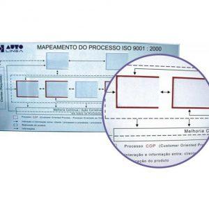 Gestão visual via mapeamento de processos - GISO-02