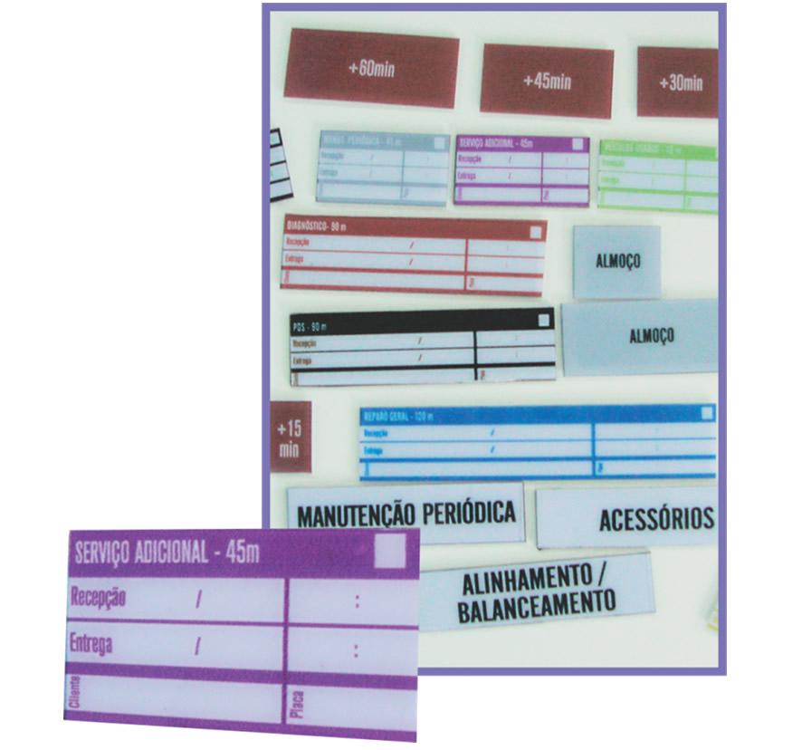 Quadro de gestão visual para concessionárias com peças em PVC – GCON-06