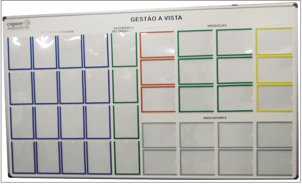 Quadro para Controle de Indicadores por Setores com Gestão Visual – GISO-25