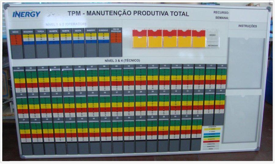 GTPM-05