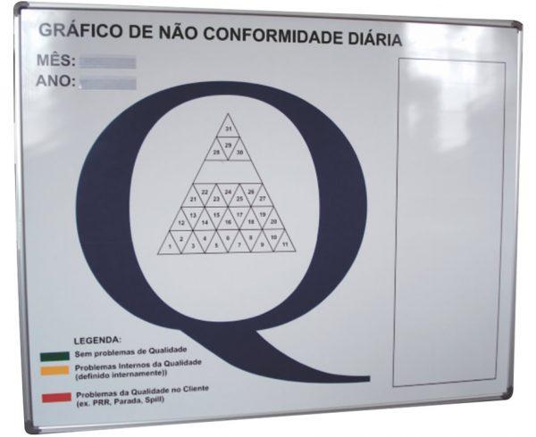 QUAL-01