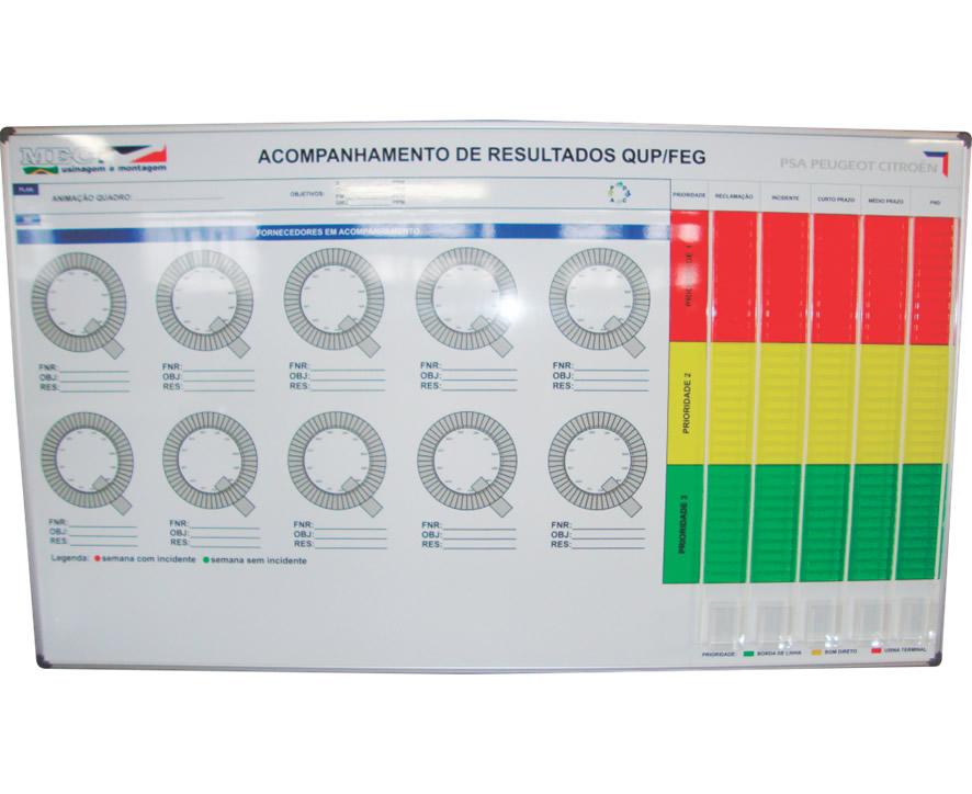 Gestão visual para acompanhamento de resultados de fornecedores – QUAL-17
