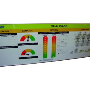 Termômetro de rejeição e reclamação - QUAL-19