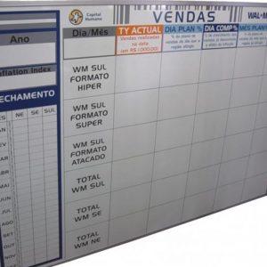 Gestão visual para metas de vendas - VEND-01