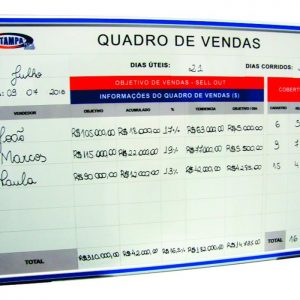 Gestão visual para quadro de vendas - VEND-06