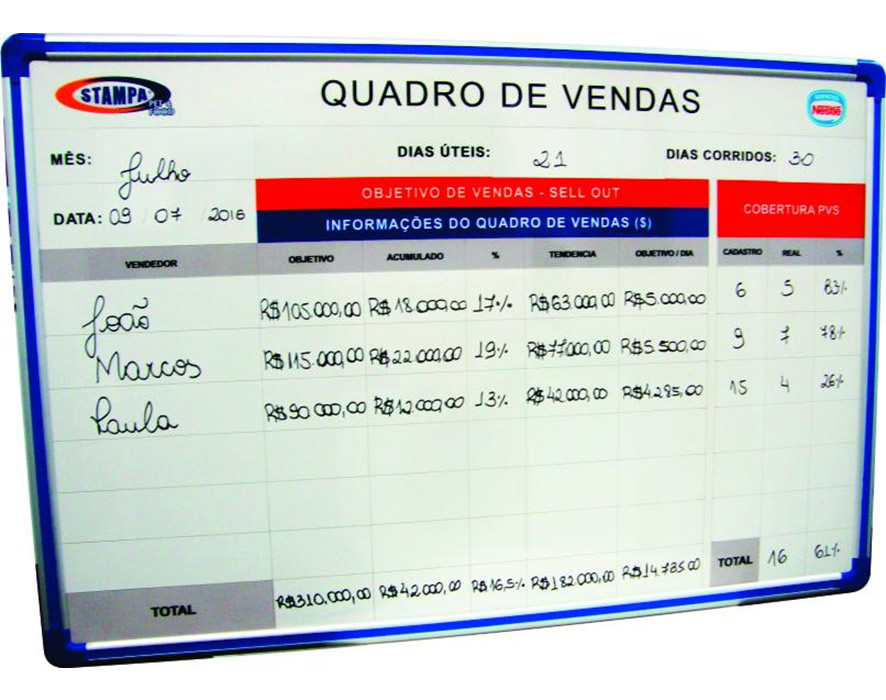 Gestão visual para quadro de vendas – VEND-06
